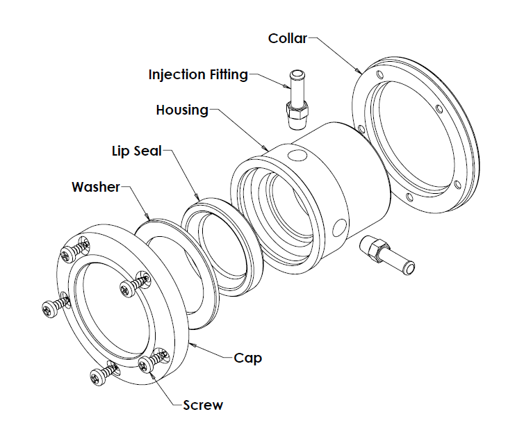 Sureseal Shaft Seal Replacement Parts