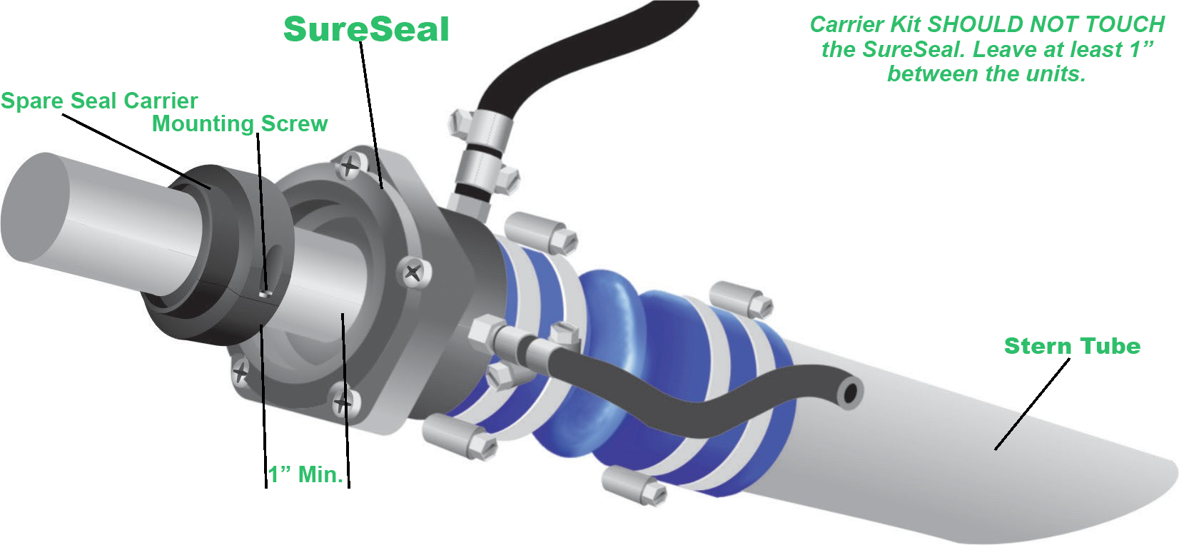 SPare Seal Carrier