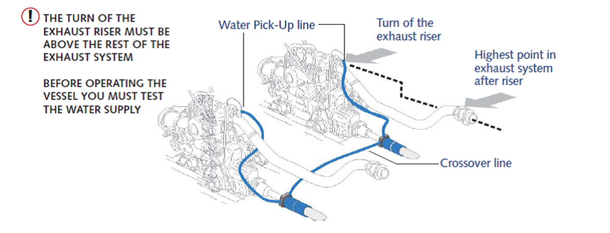 Water Pickup Kit Diagram